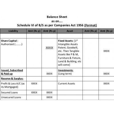 new balance sheet format schedule 6